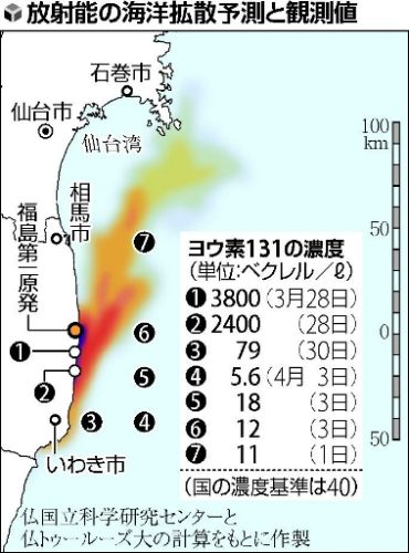 Japan Meteorological Agency Forecast of Radioactive Water Diffusion