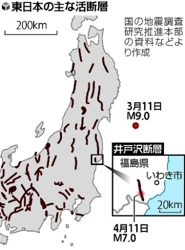 Eastern Japan's Significant Faults